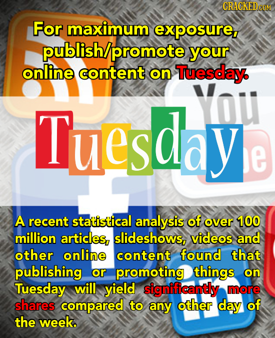 CRACKEDCO For maximum exposure. publish/promote your online content on Tuesday You Tuesday e A recent statistical analysis of over 100 million article
