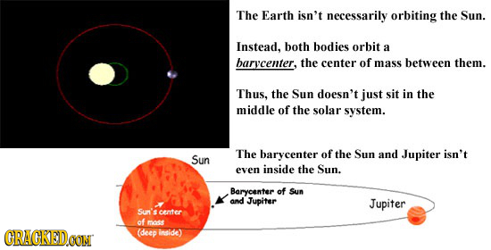 The Earth isn't necessarily orbiting the Sun. Instead, both bodies orbit a barycenter, the center of mass between them. Thus, the Sun doesn't just sit