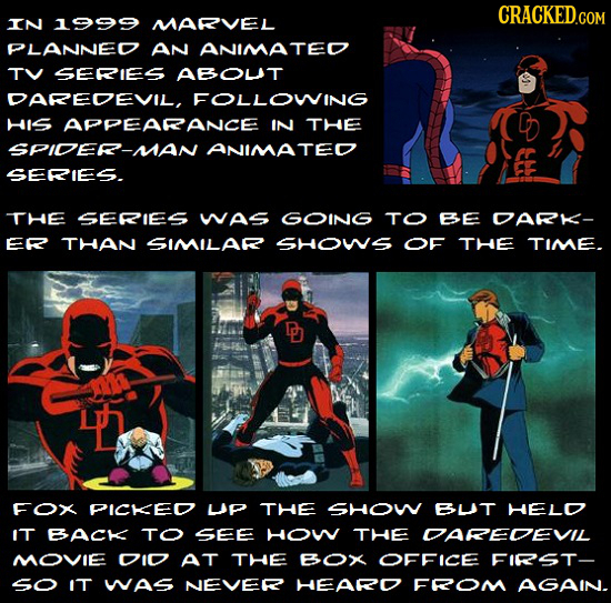 CRACKED.COM IN 1999 MARVEL PLANNED AN ANIMATED TV SERIES ABOUT DAREDEVIL FOLLOWING HIS APPEARANCE IN THE SPIDER ANIMATED SERIES. THE SERIES WAs GOING