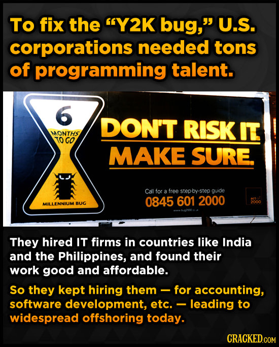 TO fix the Y2K bug, U.S. corporations needed tons of programming talent. 6 DON'T RISK IT MONTHS TO GO MAKE SURE. Call for a free stepby. step guide