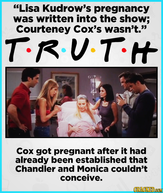 Lisa Kudrow's pregnancy was written into the show; Courteney Cox's wasn't. TR.U.T.I Cox got pregnant after it had already been established that Chan