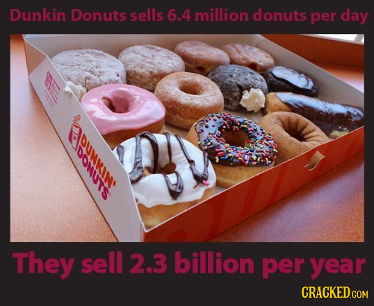 20 Terrifying Facts Food Companies Don't Want You to Know