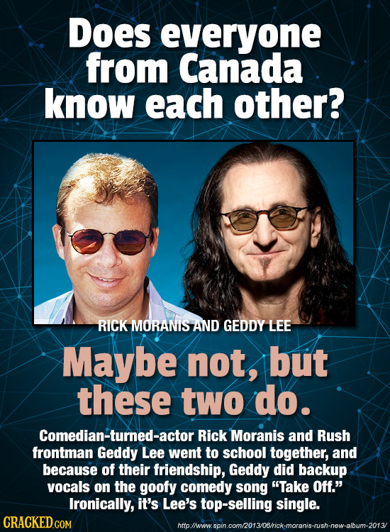 Does everyone from Canada know each other? RICK MORANIS AND GEDDY LEE Maybe not, but these two do. Comedian-turned-actor Rick Moranis and Rush frontma