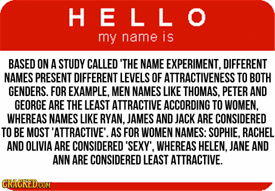 HELLO my name is BASED ON A STUDY CALLED 'THE NAME EXPERIMENT, DIFFERENT NAMES PRESENT DIFFERENT LEVELS OF ATTRACTIVENESS TO BOTH GENDERS. FOR EXAMPLE