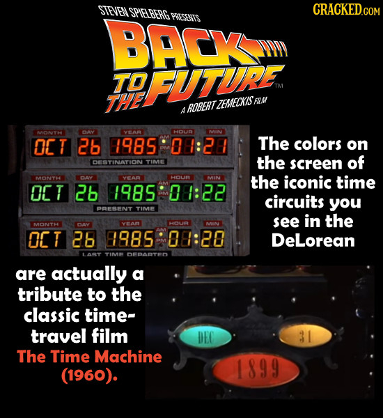 STEVEN SPIELBERG CRACKED.COM BAC PRESENTS TO FUTURE THE FIM A BOBERT ZEMECKIS MONTH DAY 1 HOUR MIN OCT 26 1985 28 The colors on DESTINATION the screen