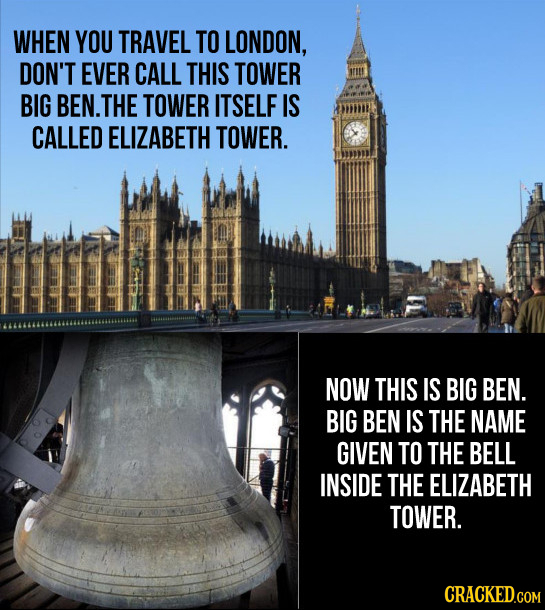 WHEN YOU TRAVEL TO LONDON, DON'T EVER CALL THIS TOWER BIG BEN.THE TOWER ITSELF IS CALLED ELIZABETH TOWER. NOW THIS IS BIG BEN. BIG BEN IS THE NAME GIV