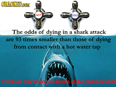 22 Statistics That Will Change The Way You See the World