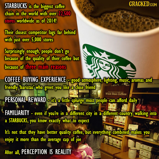 STARBUCKS CRACKED is the biggest coffee chain in the world with over 22,500 stores worldwide as of 2014! Their closest competitor lags far behind with