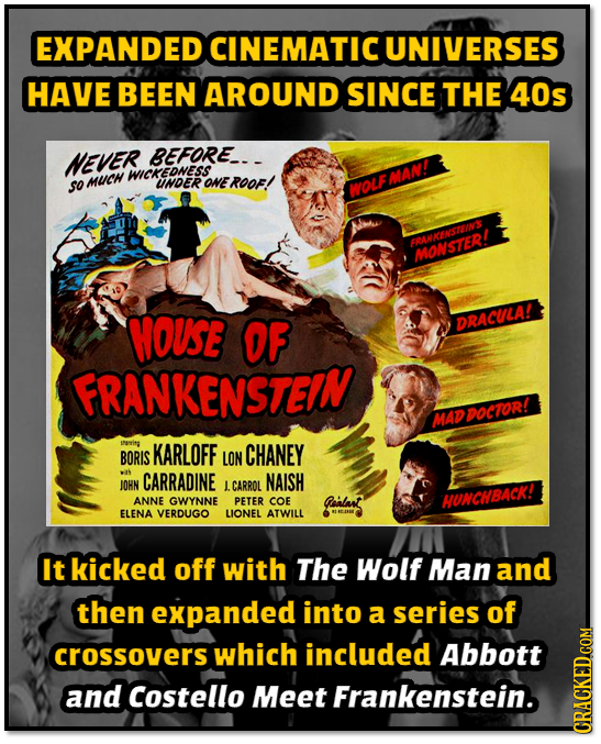EXPANDED CINEMATICUNIVERSES HAVE BEEN AROUND SINCE THE 40s NEVER BEFORE-.- WICKEONESS so MUCH UNDER ONE EROOF! MAN! WOLF FRANKENSTINS MONSTER! WOUSE O