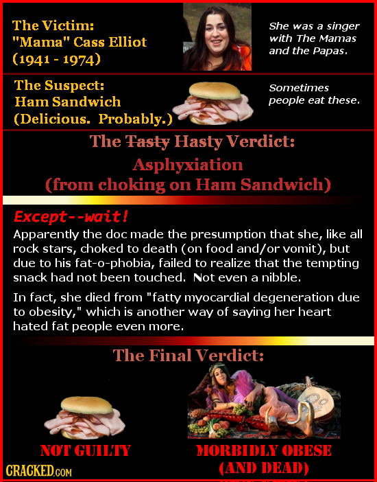 The Victim: She was a singer Mama Cass Elliot with The Mamas and the Papas. (1941 -1974) The Suspect: Sometimes Ham Sandwich people eat these. (Deli