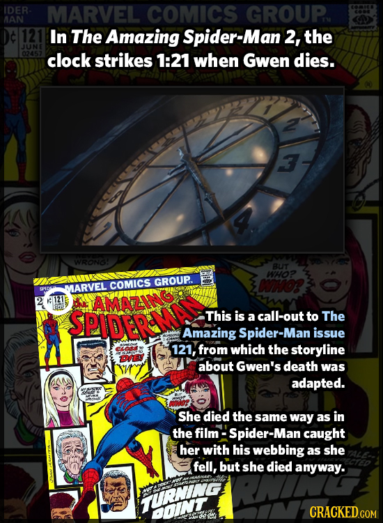 IDER. MARVEL COMICS GROUP.. AAN D 121 In The Amazing Spider-Man 2, the JUNE 02457 clock strikes 1:21 when Gwen dies. 3 WRONG! BUT WHO? COMICS GROUP. W