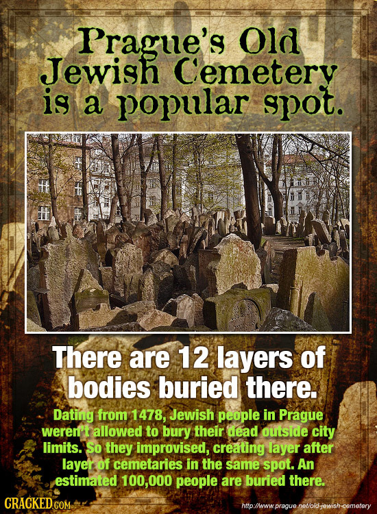 Prague's Old Jewigh Cemetery is a popular spot. There are 12 layers of bodies buried there. Dating from 1478, Jewish people in Prague wererf't allowed