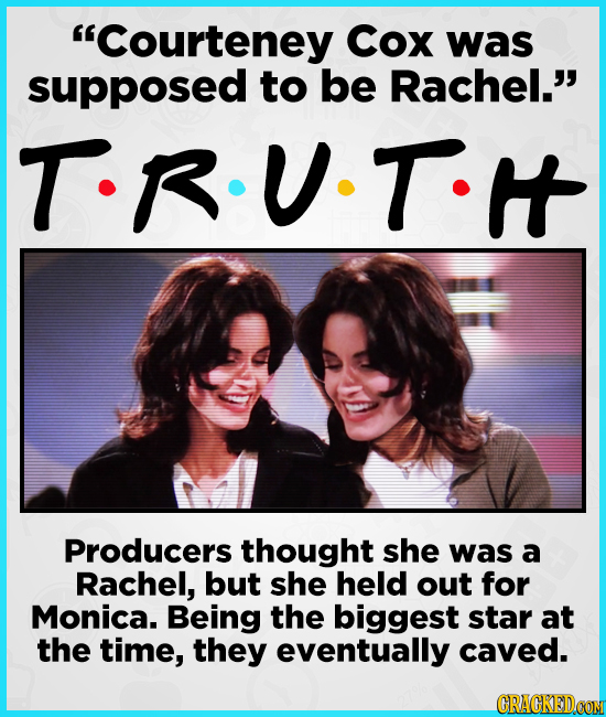 Courteney Cox was supposed to be Rachel. TRU.T  Producers thought she was a Rachel, but she held out for Monica. Being the biggest star at the time,