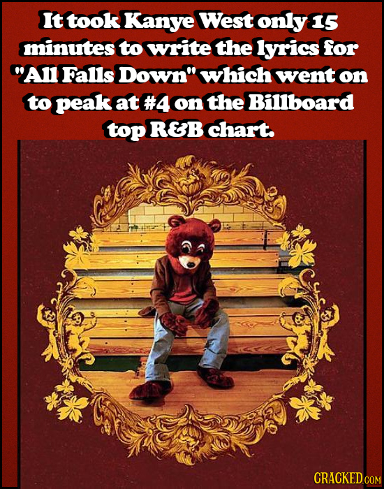 It took Kanye West only 15 minutes to Write the lyrics for All Falls Down which went on to peak at #4 on the Billboard top REB chart. CRACKED COM