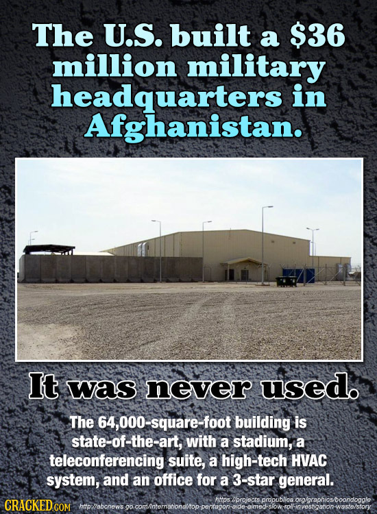 The U.S. built a $36 million military headquarters in Afghanistan. It was never used. The 64,000-square-foot building is state-of-the-art, with a stad