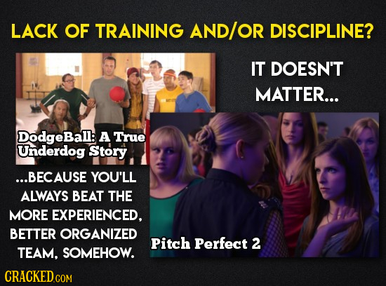 LACK OF TRAINING AND/OR DISCIPLINE? IT DOESN'T MATTER... DodgeBall A True Underdog Story ...BECAUSE YOU'LL ALWAYS BEAT THE MORE EXPERIENCED. BETTER OR