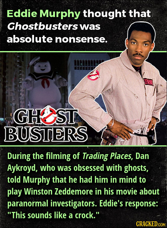 Eddie Murphy thought that Ghostbusters was absolute nonsense. GHOST BUSTERS During the filming of Trading Places, Dan Aykroyd, who was obsessed with g