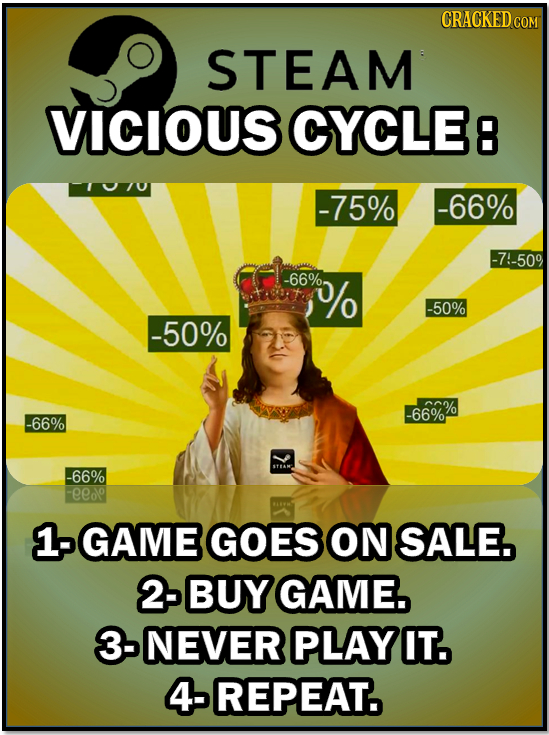 CRACKED COM STEAM VICIOUS CYCLE8 TUU -75% -66% -7:-50% -66% % -50% -50% % -66% -66% STIAM -66% eeolo 1-GAME GOES ON SALE. 2-BUY GAME. 3-NEVER PLAY IT.