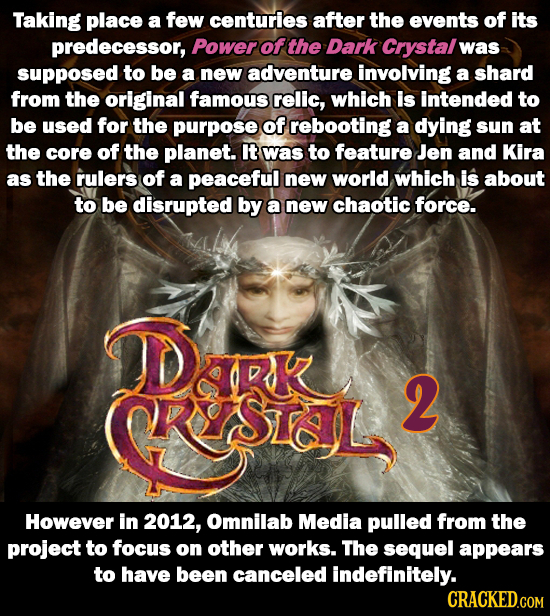 Taking place a few centuries after the events of its predecessor, Power of the Dark Crystal was supposed to be a new adventure involving a shard from