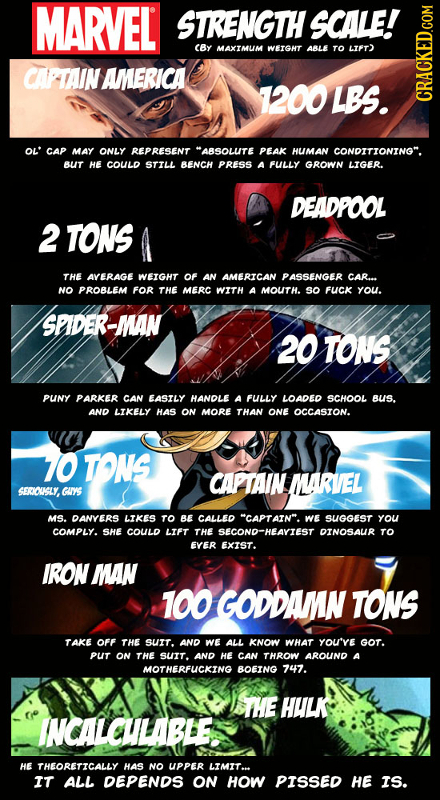 20 Insane But Real Statistics About Fictional Universes