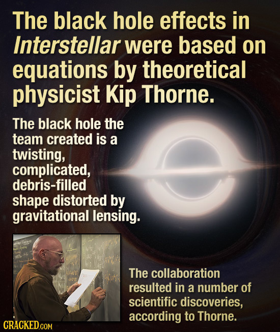 The black hole effects in Interstellar were based on equations by theoretical physicist Kip Thorne. The black hole the team created is a twisting, com