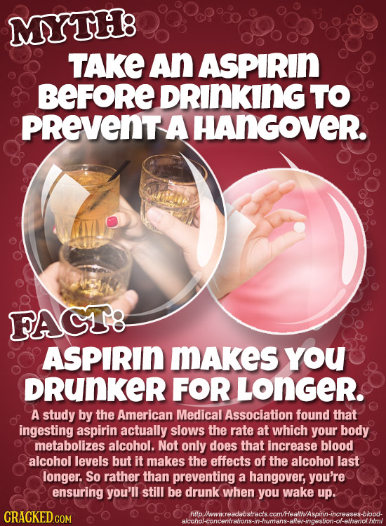 MYTH8 TAKE An ASPIRIN BEFORE DRINKING TO PReVENT A HANGOVER. FACT8 ASPIRIN mAkes you DRUNKER FOR LONGER. A study by the American Medical Association f