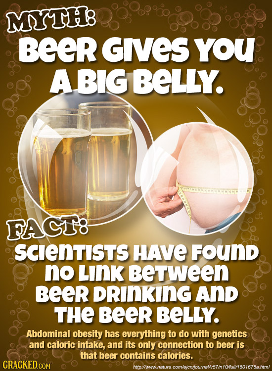 MYTH8 BeeR GIVES you ABIG BELLY. FAGT8 SCIENTISTS HAVE FouND no LINK beTween BeeR DRINKING And THE BeeR BELLY. Abdominal obesity has everything to do