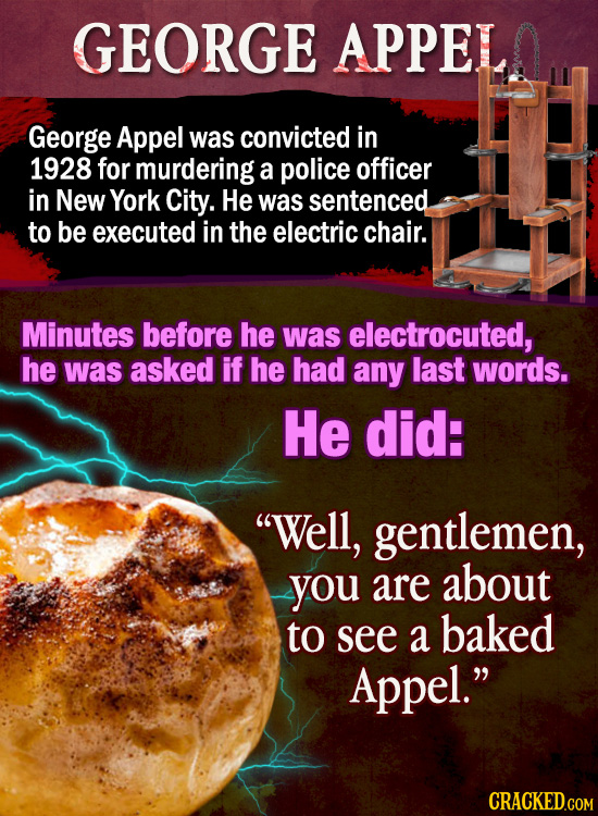 GEORGE APPEL George Appel was convicted in 1928 for murdering a police officer in New York City. He was sentenced to be executed in the electric chair