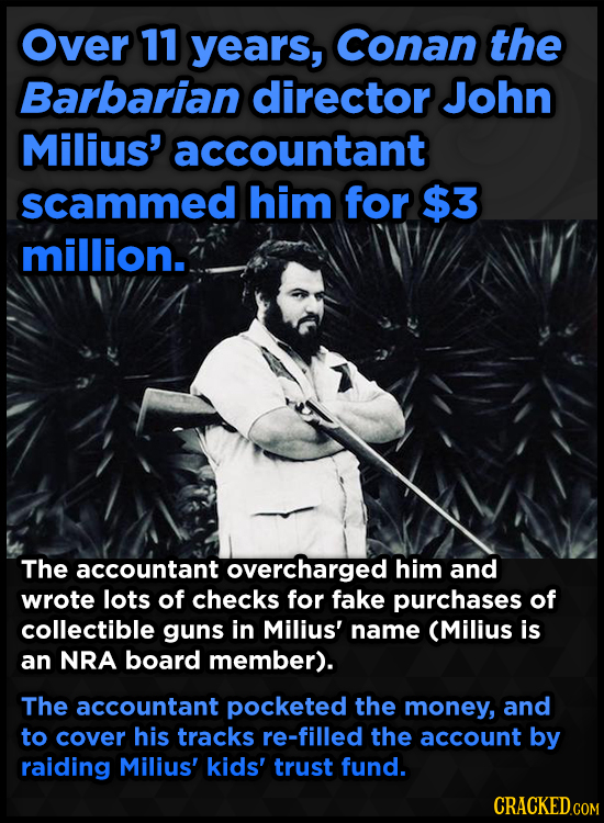 Over 11 years, Conan the Barbarian director John Milius' accountant scammed him for $3 million. The accountant overcharged him and wrote lots of check