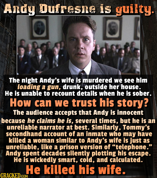 Andy Dufresne is guilty. The night Andy's wife is murdered we see him loading a gun, drunk, outside her house. He is unable to recount details when he