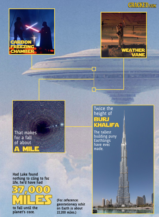 15 In-Universe Facts That Will Change How You See Star Wars