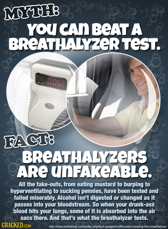 MYTH: You cAn BEAT A BREATHALYZERT TEST. 0.052 Matcohawe: FACT8 BREATHALYZERS ARE UNFAKEABLE. All the fake-outs, from eating mustard to burping to hyp