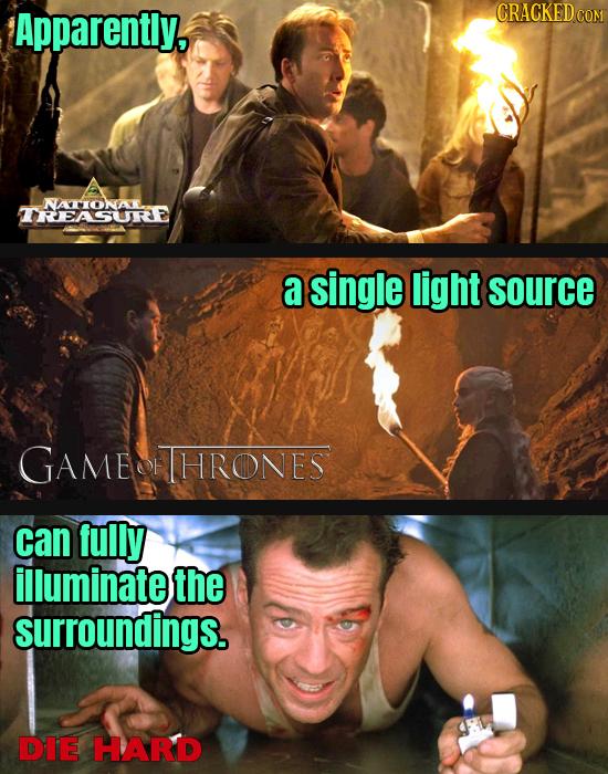Apparently, CRACKEDCO NATONAE TREASURE a single light source GAMEOFTHRONES OF can fully illuminate the surroundings. DIE HARD
