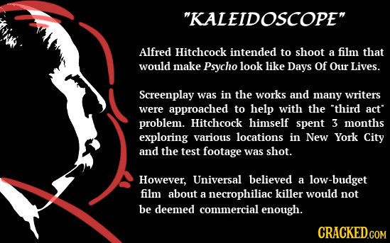 KALEIDOSCOPE Alfred Hitchcock intended to shoot a film that would make Psycho look like Days Of Our Lives. Screenplay was in the works and many writ