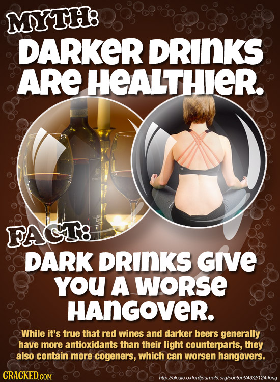 MYTH: DARKER DRINKS ARE HEALTHIER. FACT8 DARK DRINKS GIVE YoU A WORSE HANGOVER. While it's true that red wines and darker beers generally have more an