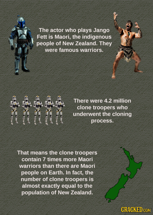 The actor who plays Jango Fett is Maori, the indigenous people of New Zealand. They were famous warriors. 5. There were 4.2 million utlt clone trooper