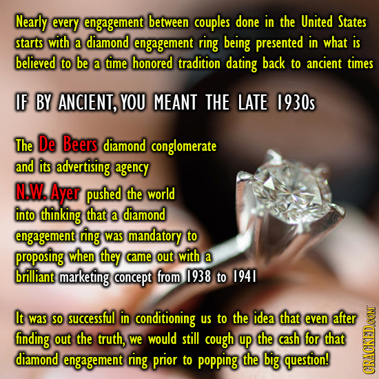 Nearly every engagement between couples done in the United States starts with a diamond engagement ring being presented in what is believed to be a ti