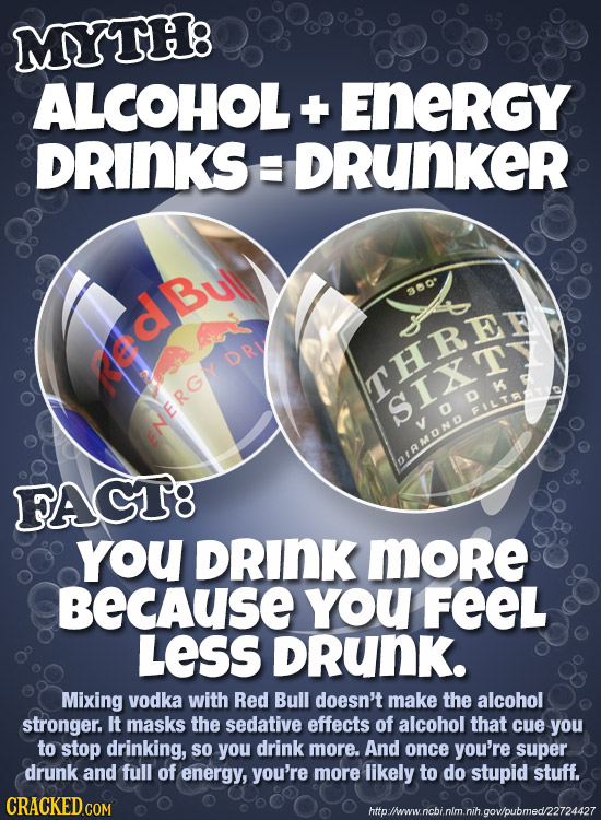 MYTH8 ALCOHOL +- EneRgy DRINKS= E DRUNKER IA 380 eCBu| DRY THEF SIXT O FILTA ENER GY LaLMOND FACT: you DRINK more BECAuSE YoU FEEL LESS DRunK. Mixing