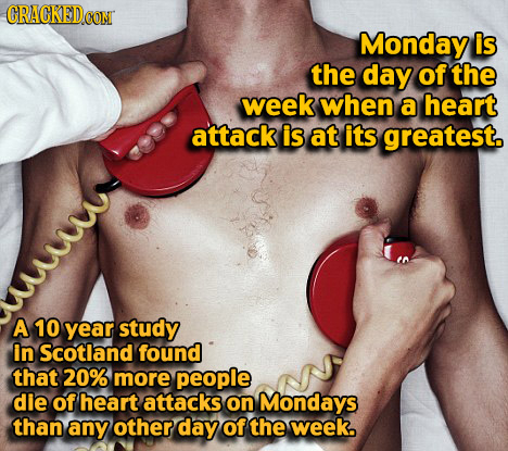CRACKED CONT Monday is the day of the week when a heart attack is at its greatest A 10 year study in Scotland found that 20% more people die of heart