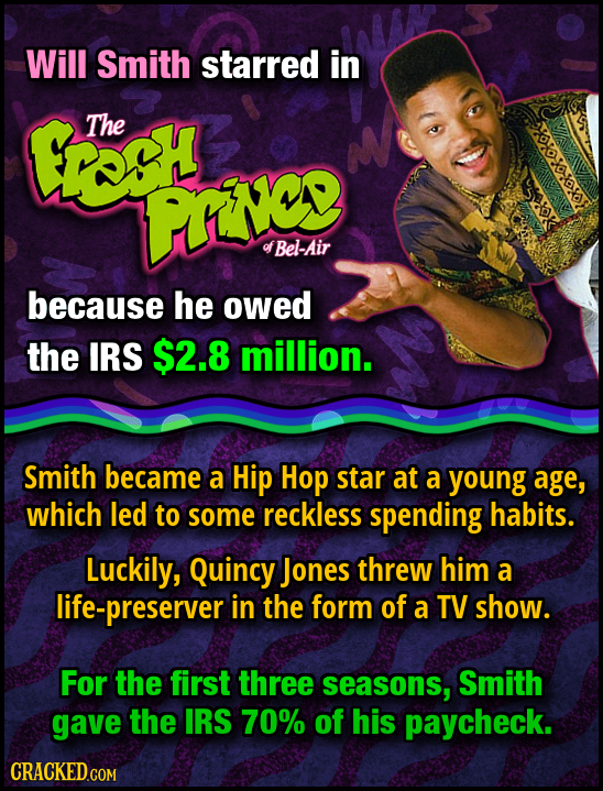 Will Smith starred in The PrND ooooe of fBel-Air because he owed the IRS $2.8 million. Smith became a Hip Hop star at a young age, which led to some r
