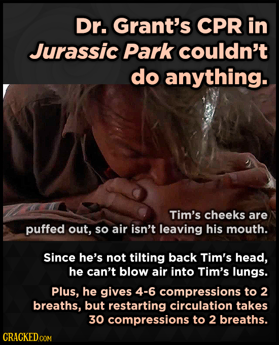 Dr. Grant's CPR in Jurassic Park couldn't do anything. Tim's cheeks are puffed out, so air isn't leaving his mouth. Since he's not tilting back Tim's