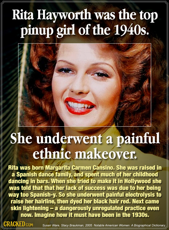 Rita Hayworth was the top pinup girl of the 1940s. She underwent a painful ethnic makeover. Rita was born Margarita Carmen Cansino. She was raised in