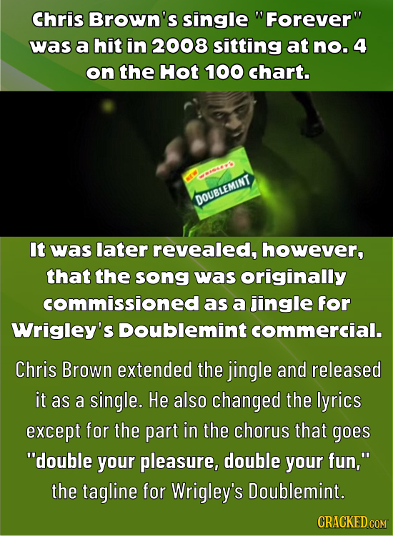Chris Brown's single WForeverw was a hit in 2008 sitting at no. 4 on the Hot 100 chart. nt DOUBLEMINT It was later revealed, however, that the song wa