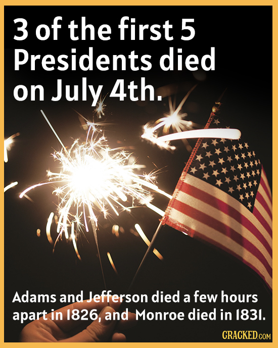 3 of the first 5 Presidents died on July 4th. Adams and Jefferson died a few hours apart in 1826, and Monroe died in 1831.