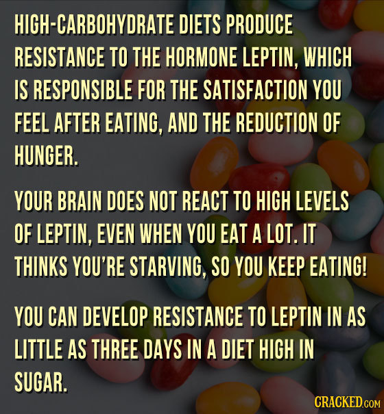 HIGH-CARBOHYDRATE DIETS PRODUCE RESISTANCE TO THE HORMONE LEPTIN, WHICH IS RESPONSIBLE FOR THE SATISFACTION YOU FEEL AFTER EATING, AND THE REDUCTION O