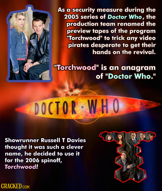 As a security measure during the 2005 series of Doctor Who, the production team renamed the preview tapes of the program Torchwood to trick any vide