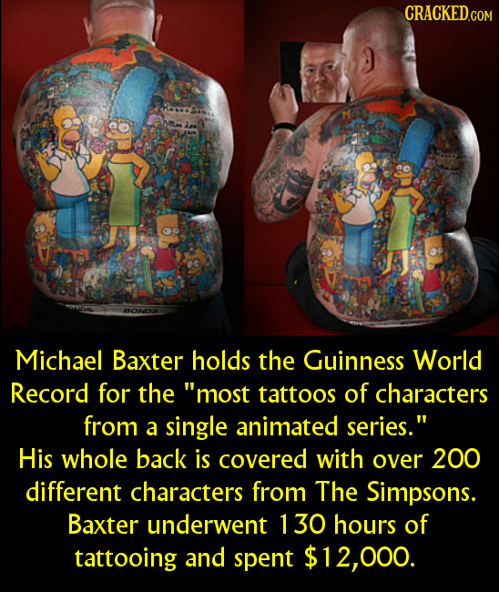 ONDA Michael Baxter holds the Guinness World Record for the most tattoos of characters from a single animated series. His whole back is covered with