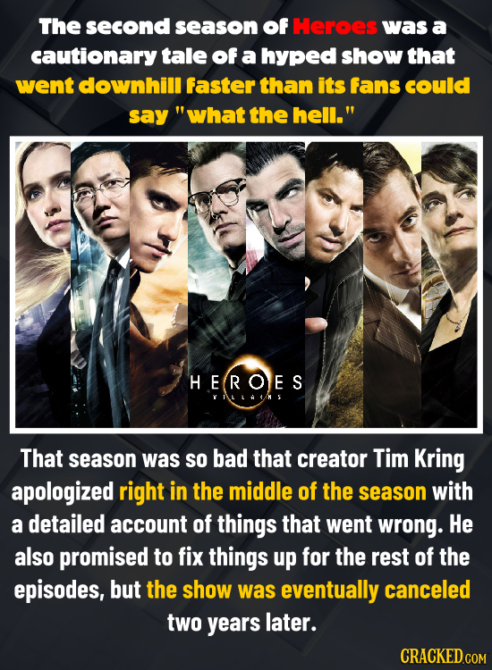 The second season Of Heroes was a cautionary tale Of a hyped show that went downhill faster than its fans could say what the hell. HEROES That seaso