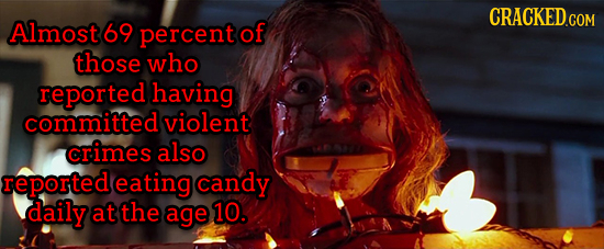 CRACKED.COM Almost 69 percent of those who reported having committed violent crimes also reported eating candy daily at the age 10.