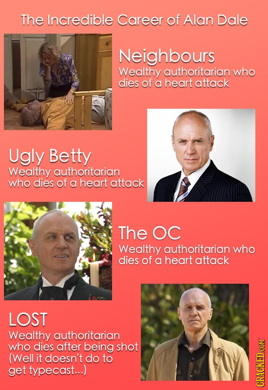 The Incredible Career of Alan Dale Neighbours Wealthy authoritarian who dies of a heart attack Ugly Betty Wealthy authoritarian who dies of a heart at